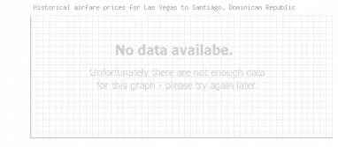 Price overview for flights from Las Vegas to Santiago, Dominican Republic
